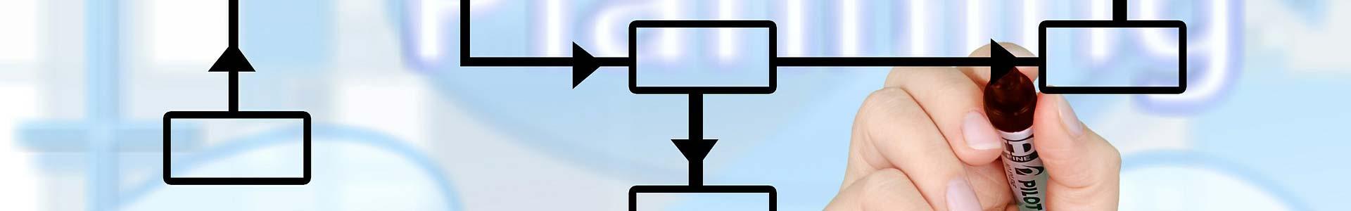 System obiegu dokumentów